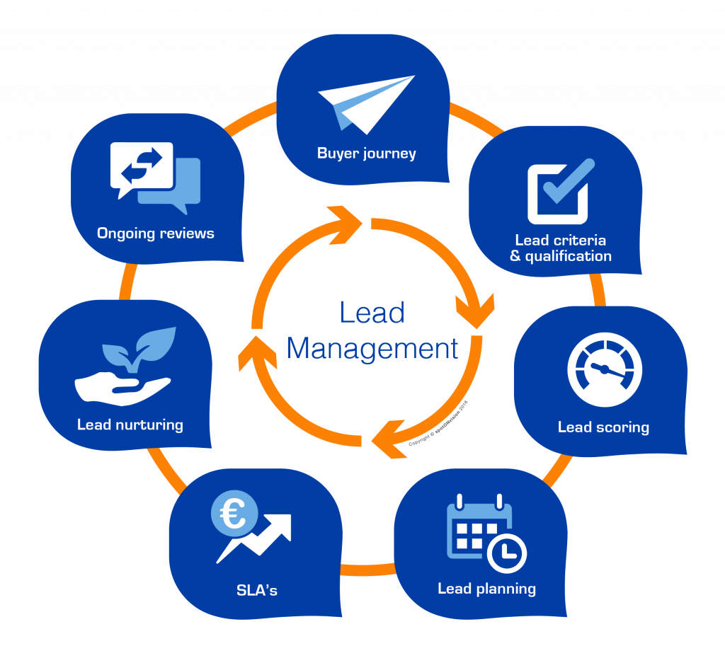what is lead management