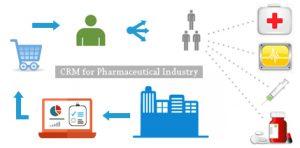 customers relationship software for pharma companies