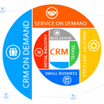 B2B CRM Software in India