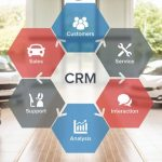 CRM For Automotive Industry
