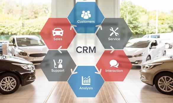 CRM For Automotive firms