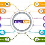 Travel Companies CRM Software